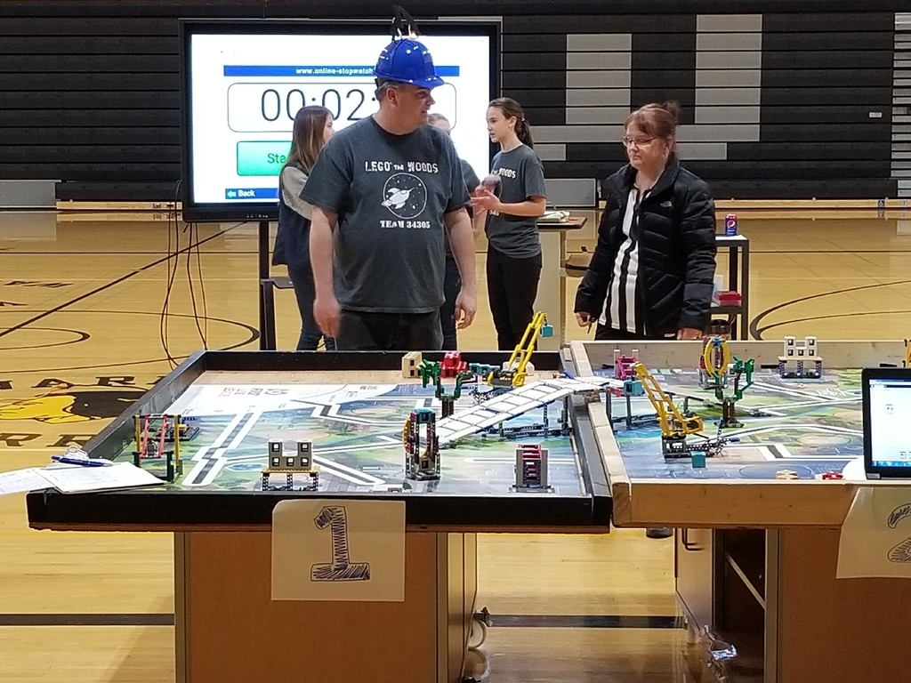lego league tables